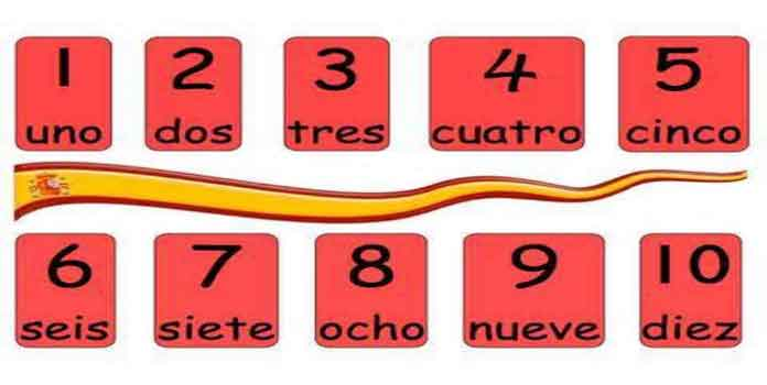 Spanish Numbers 1-100